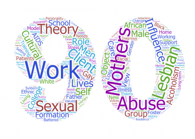 1990s SSW Theses word cloud