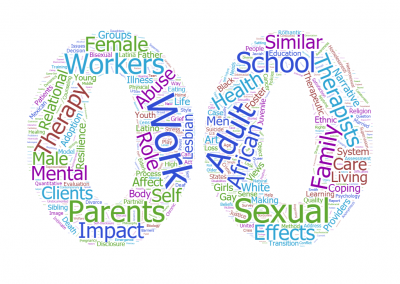 2000s SSW Theses word cloud