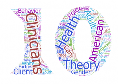 2010s SSW Theses word cloud